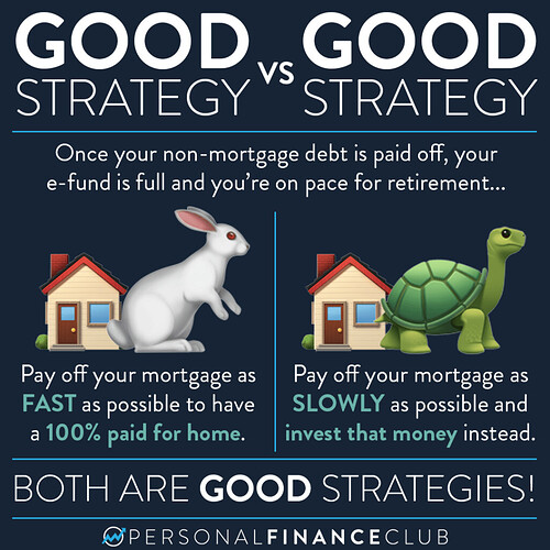 Pay off mortgage early