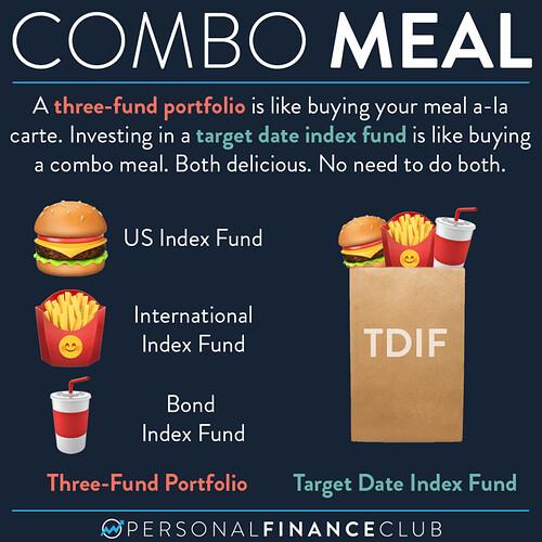 Target date index fund vs three fund portfolio