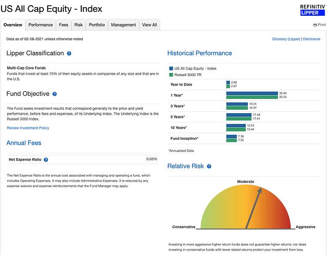 US All Cap Equity Index