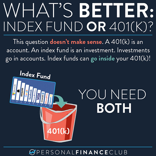 Index fund vs 401k