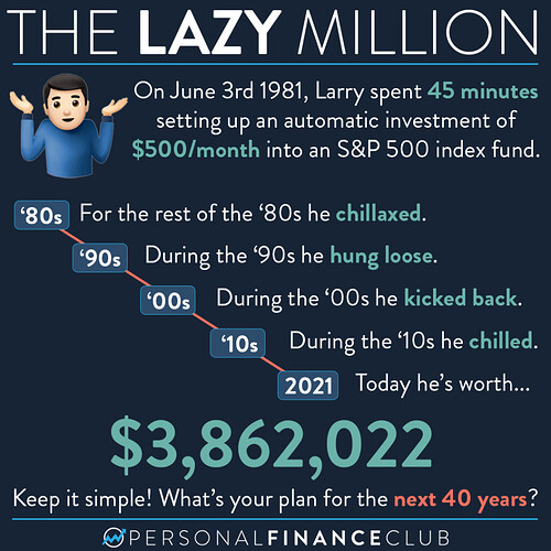 Easily become a millionaire