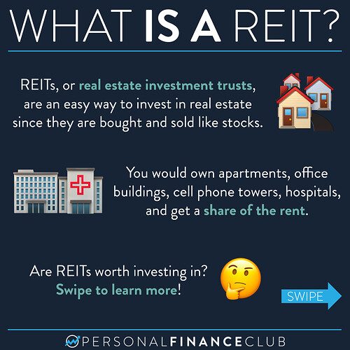 What is a REIT 1